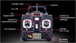 SYMA S33 Spare Parts: Remote Control\Transmitter